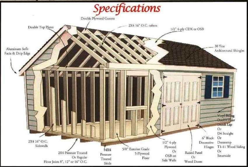 Shed Specifications Maryland Pennsylvania